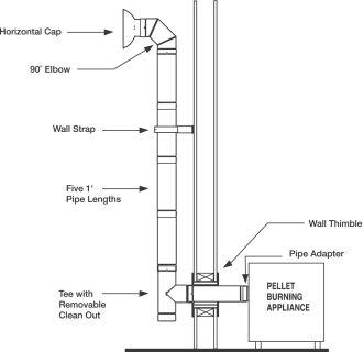 Metalbest 3/4VP-KIT