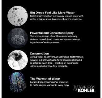 Kohler-K-14786-Katalyst Benefits