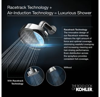 Kohler-K-14786-Racetrack Technology