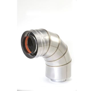 Heat-Fab SC03E90