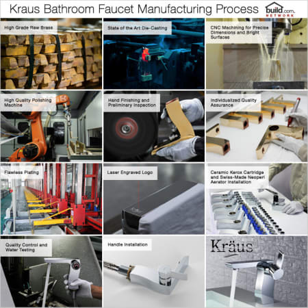 A large image of the Kraus MIL 1202 Manufacturing Process. Kraus MIL 1202CH Chrome Millennium Single Hole Bathroom Faucet