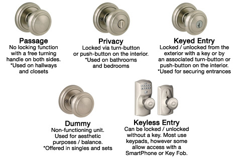 Door Knobs At Handlesets Com Page 4