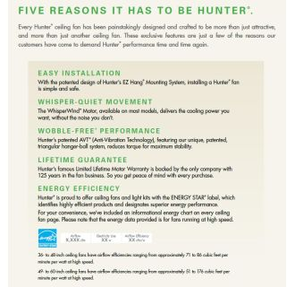 5 Reasons it Has to Be a Hunter