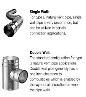 Type B Double Wall Gas Vent Pipe At Ventingpipe Com